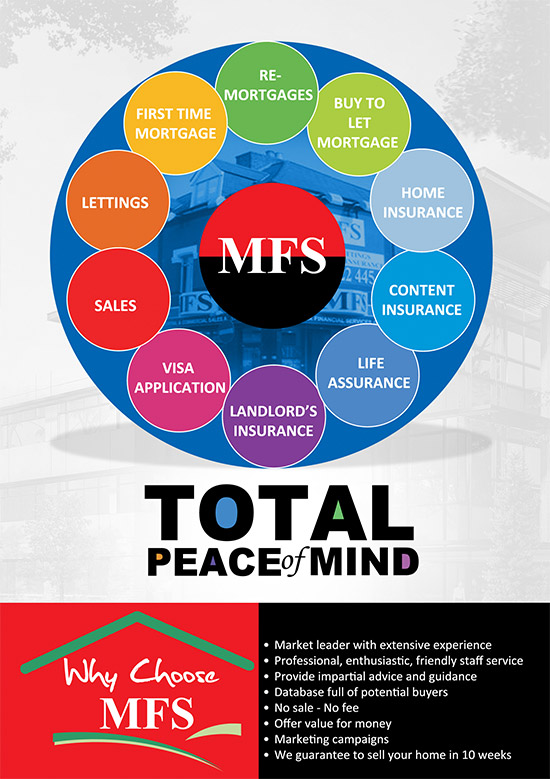 About MFS Estate Agents